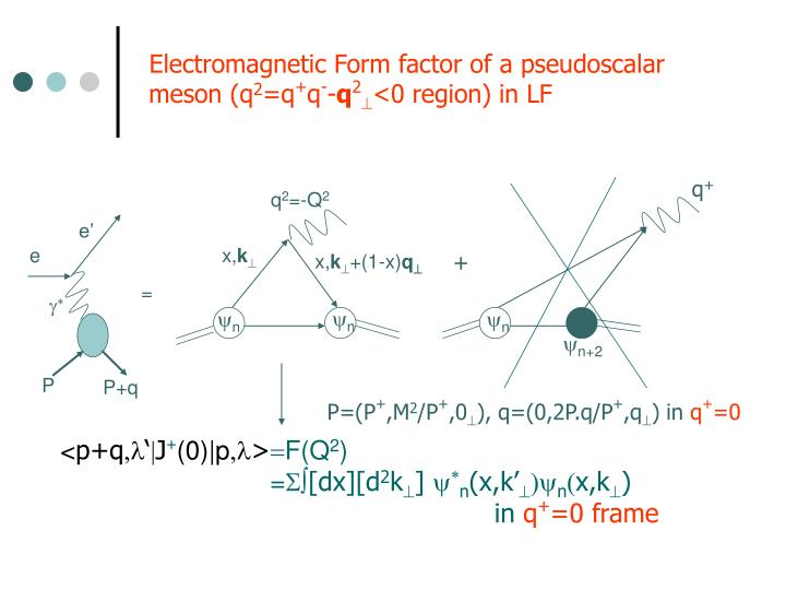 Electromagnetic Form factor of a pseudoscalar