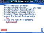 agib tutorials list
