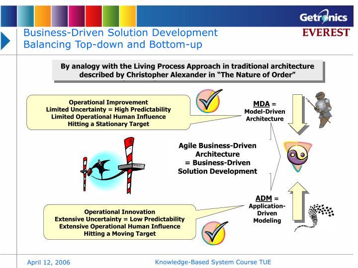 Business-Driven Solution Development