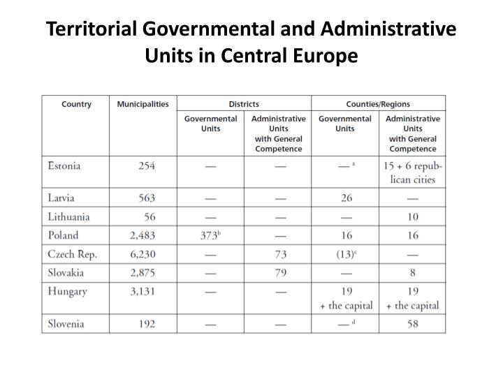 Territorial Governmental and Administrative Units in Central Europe