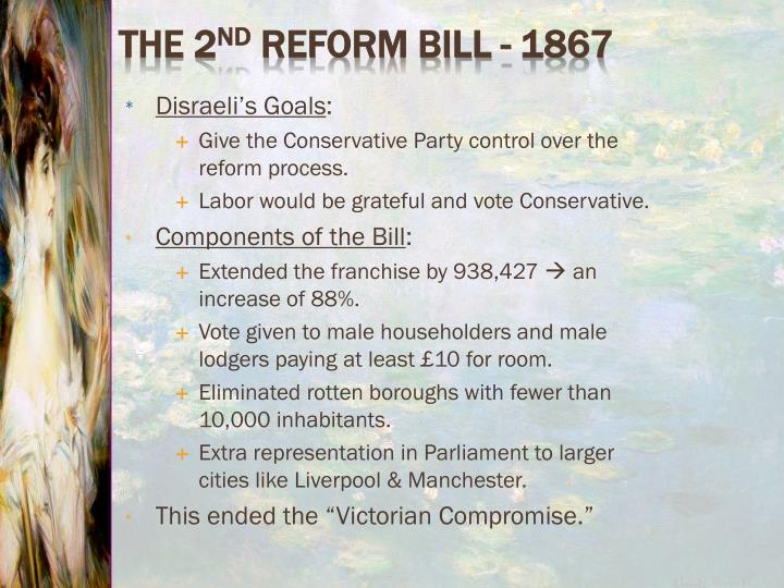 Disraeli's Goals