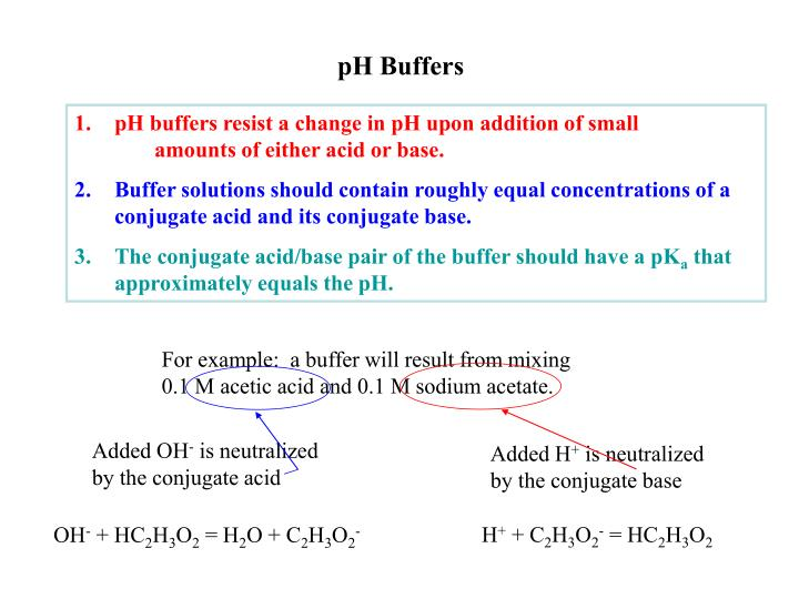 pH Buffers