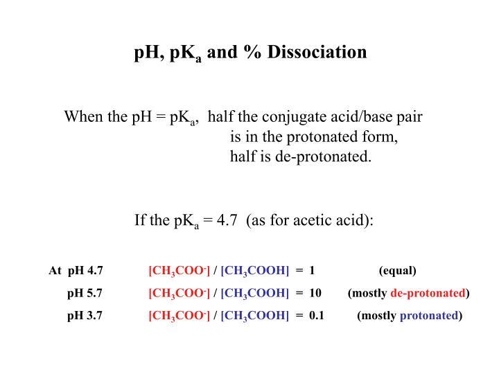 pH, pK