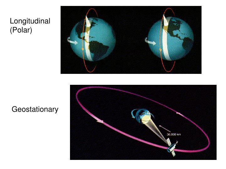 Longitudinal (Polar)