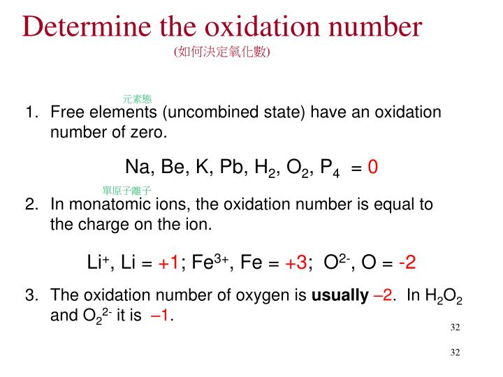 Determine the oxidation number