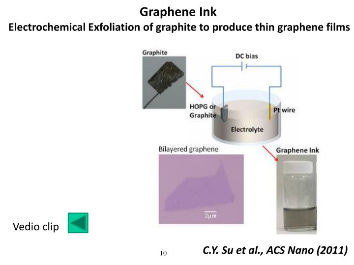 Graphene Ink