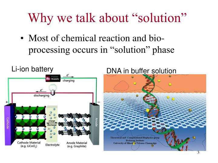 Why we talk about solution