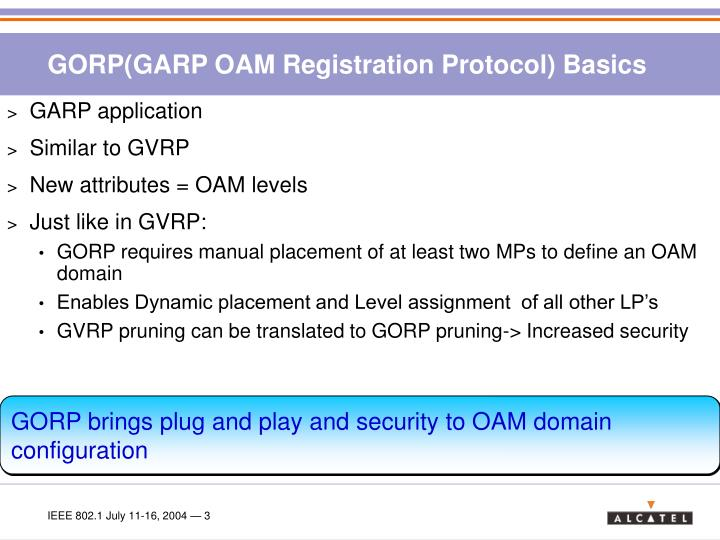 GORP(GARP OAM Registration Protocol) Basics
