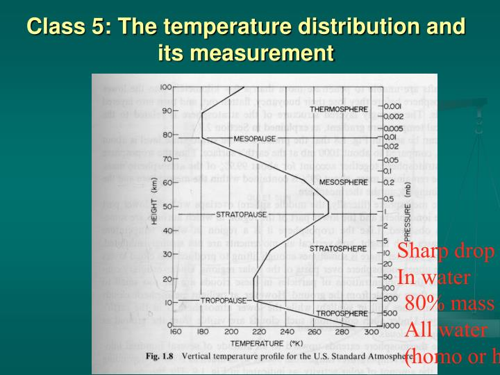 Class 5 the temperature distribution and its measurement