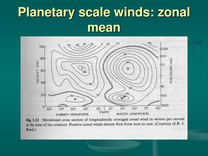 Planetary scale winds: zonal mean