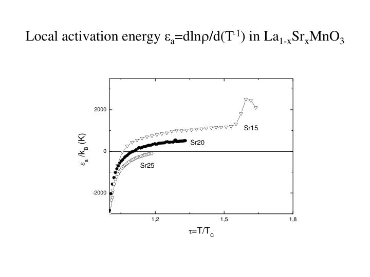 Local activation energy