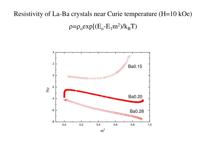 Resistivity of La-Ba crystals near Curie temperature (H=10 kOe)