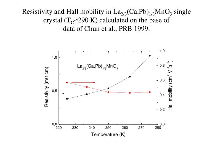 Resistivity and Hall mobility in La