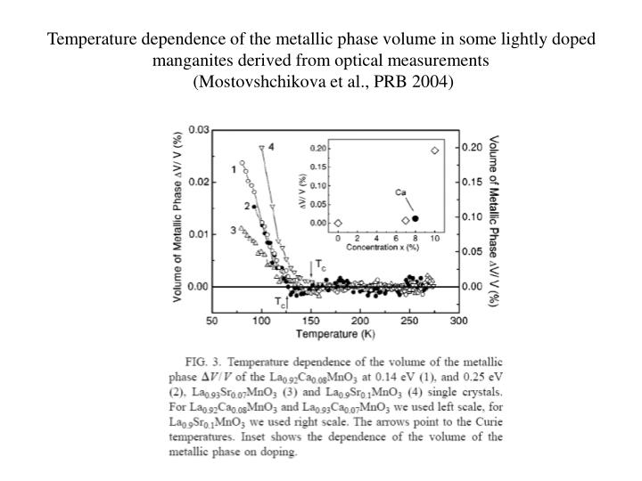 Temperature dependence of the metallic phase volume in some lightly doped manganites derived from optical measurements