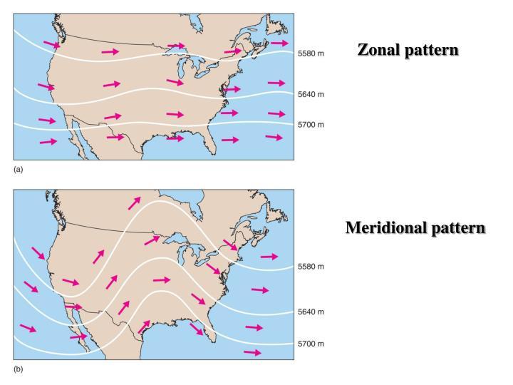 Zonal pattern