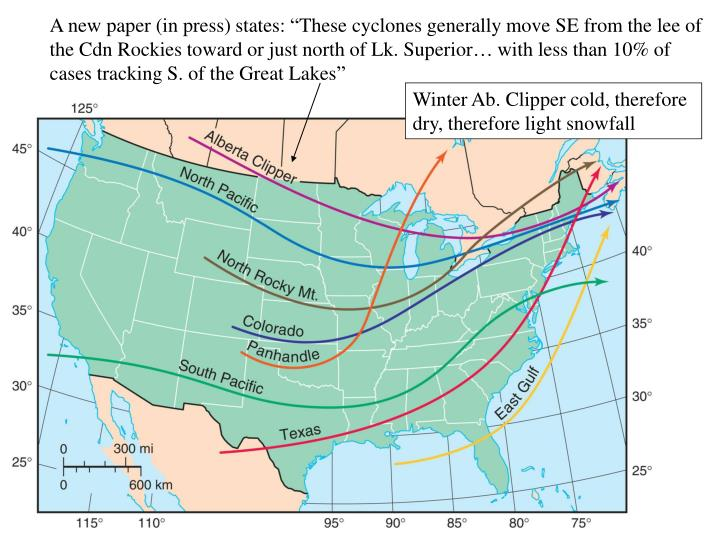 "A new paper (in press) states: ""These cyclones generally move SE from the lee of the Cdn Rockies toward or just north of Lk. Superior… with less than 10% of cases tracking S. of the Great Lakes"""