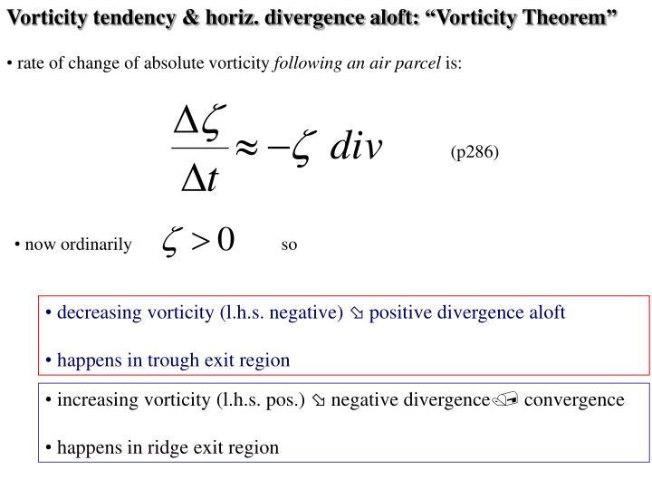 "Vorticity tendency & horiz. divergence aloft: ""Vorticity Theorem"""