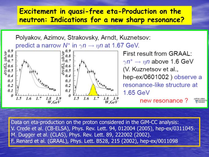 Excitement in quasi-free eta-Production on the neutron: Indications for a new sharp resonance?
