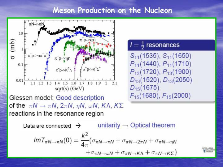 Meson Production on the Nucleon