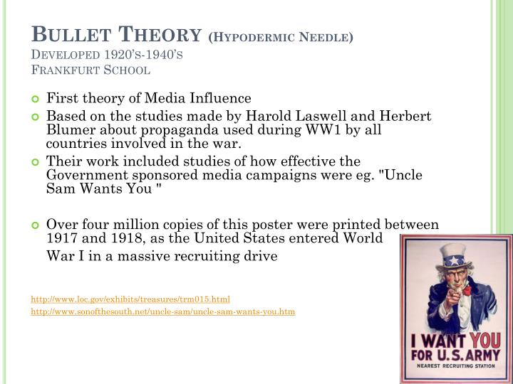 Bullet Theory