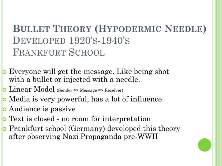 Bullet Theory (Hypodermic Needle)