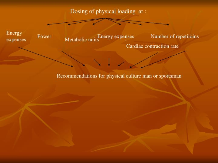 Dosing of physical loading  at :