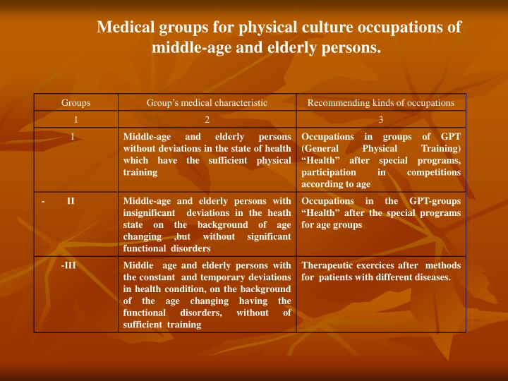 Medical groups for physical culture occupations of middle-age and elderly persons