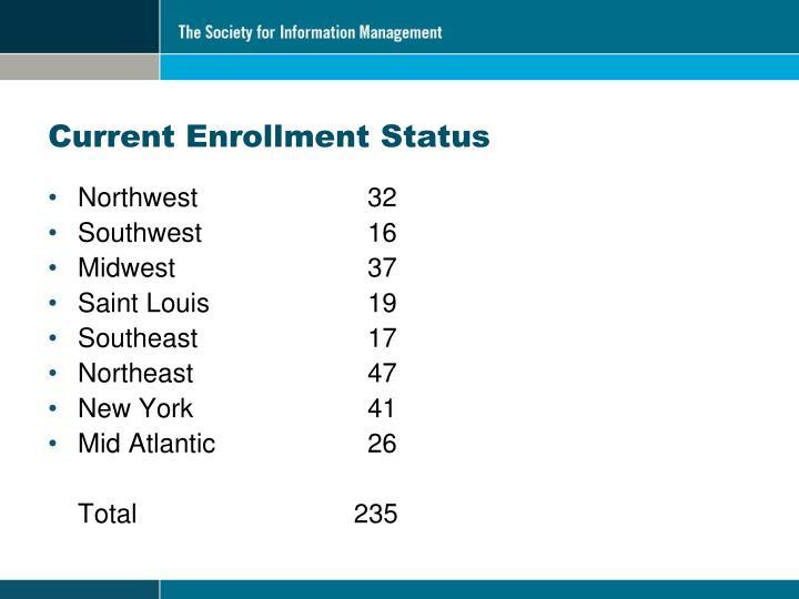 Current Enrollment Status