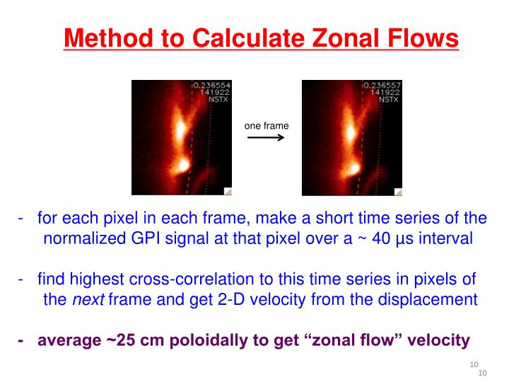 Method to Calculate Zonal Flows