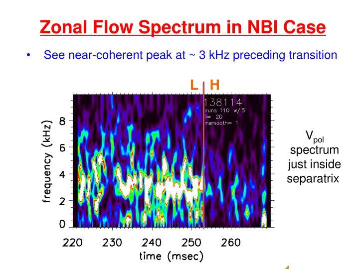 Zonal Flow Spectrum in NBI Case