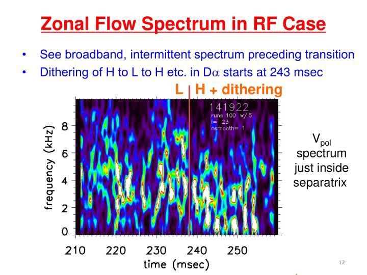 Zonal Flow Spectrum in RF Case