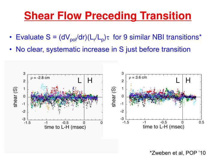 Shear Flow Preceding Transition
