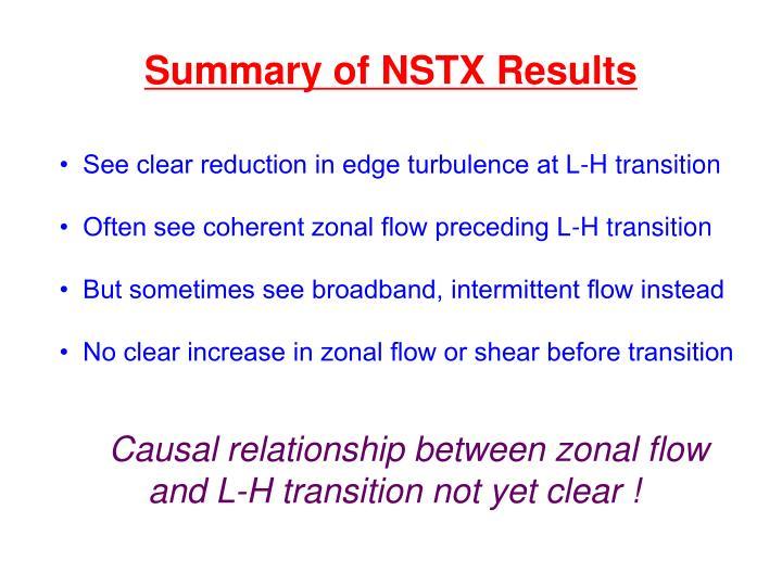 Summary of NSTX Results