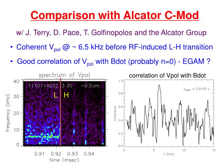 Comparison with Alcator C-Mod