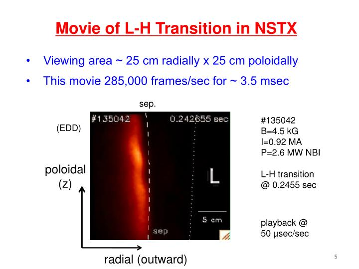 Movie of L-H Transition in NSTX