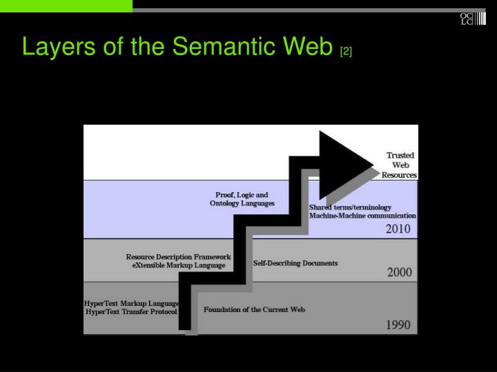 Layers of the Semantic Web