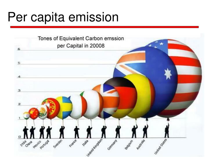 Per capita emission
