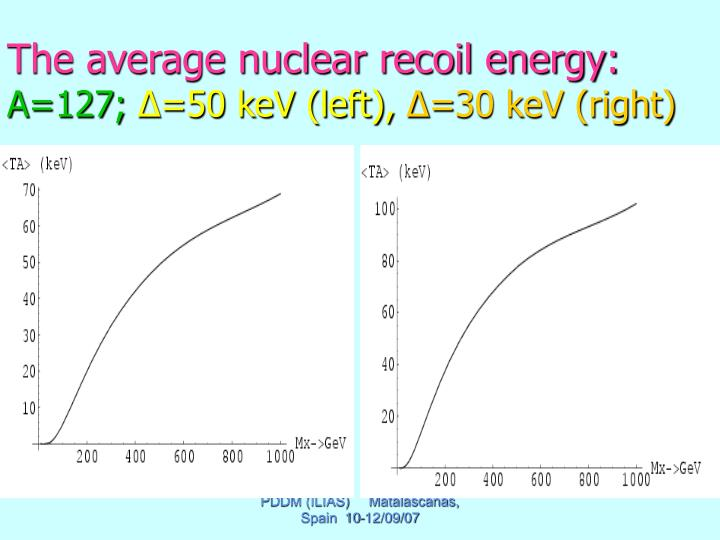 The average nuclear recoil energy: