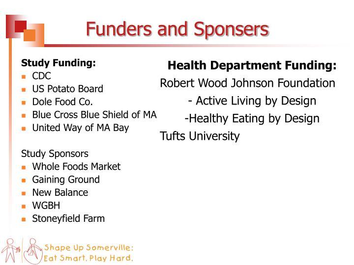 Study Funding: