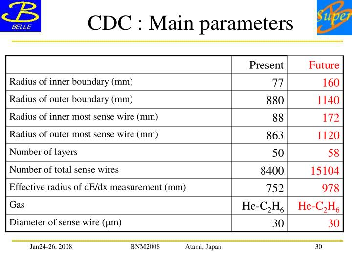 CDC : Main parameters
