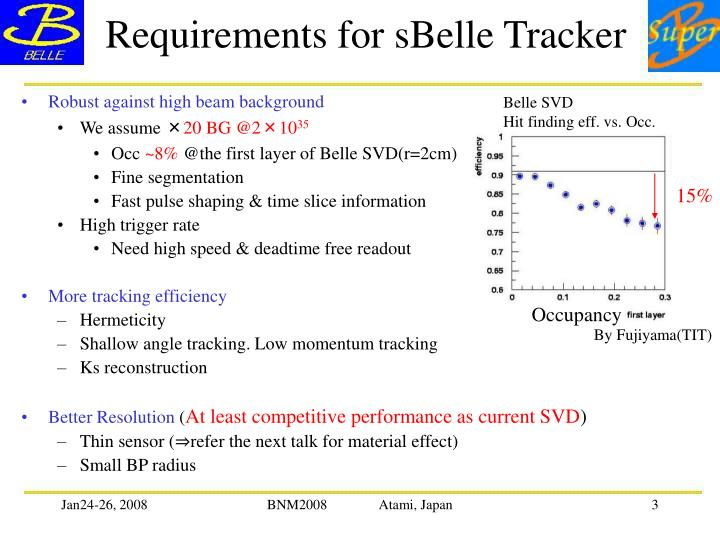 Requirements for sBelle Tracker