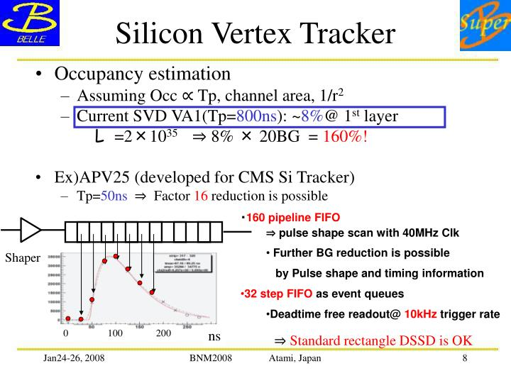 Silicon Vertex Tracker