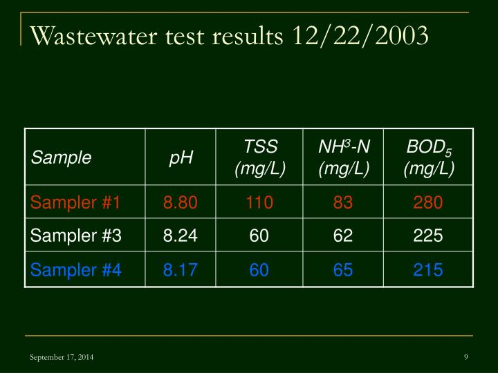 Wastewater test results 12/22/2003