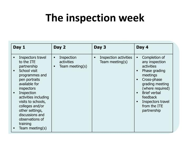The inspection week