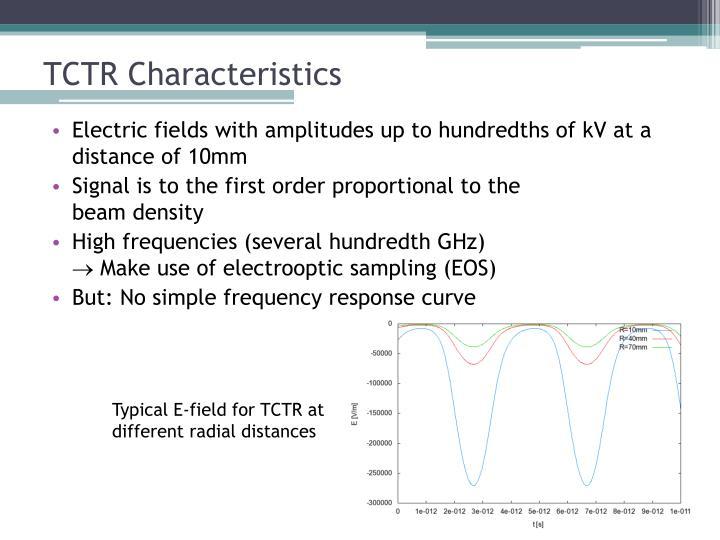 TCTR Characteristics
