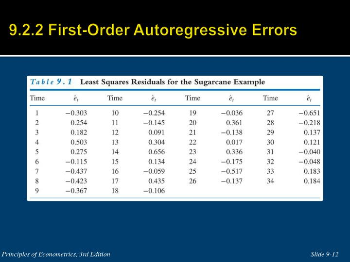 9.2.2 First-Order Autoregressive Errors