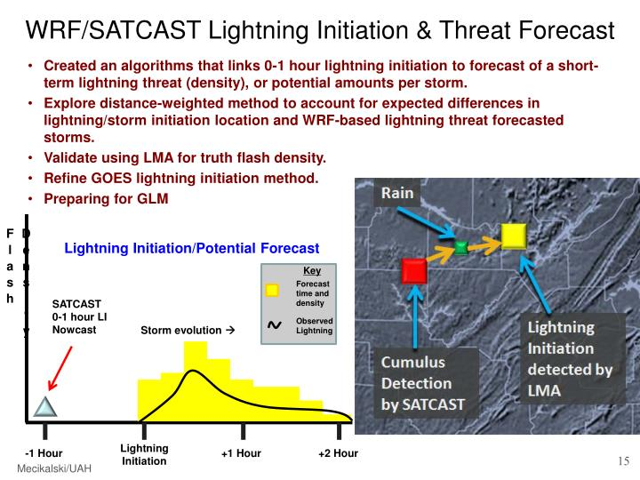 WRF/SATCAST Lightning Initiation & Threat Forecast