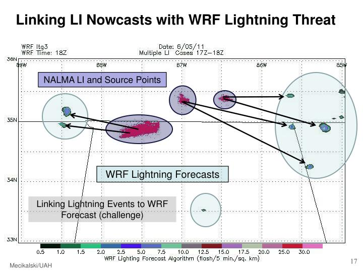 Linking LI Nowcasts with WRF Lightning Threat