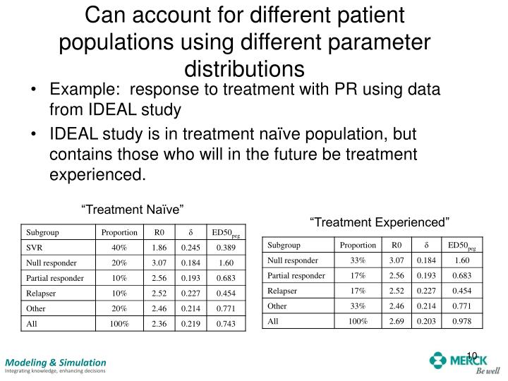 Can account for different patient populations using different parameter distributions