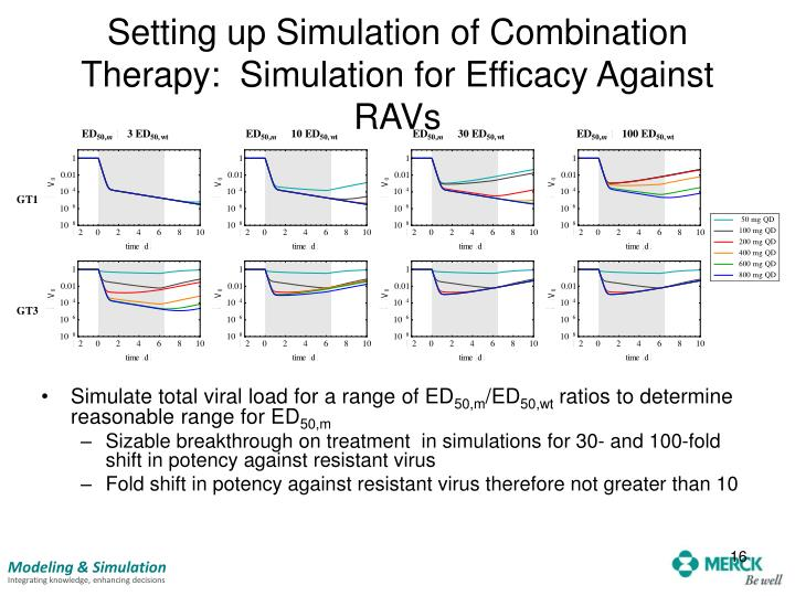 Setting up Simulation of Combination Therapy:  Simulation for Efficacy Against RAVs